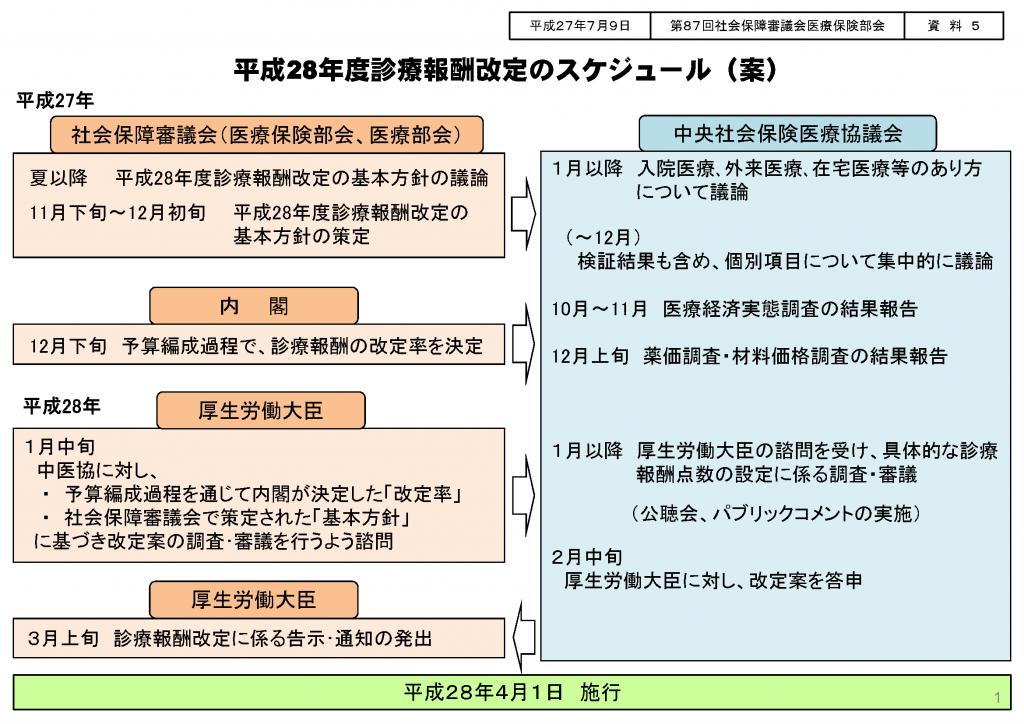 h28kaitei_ページ_1