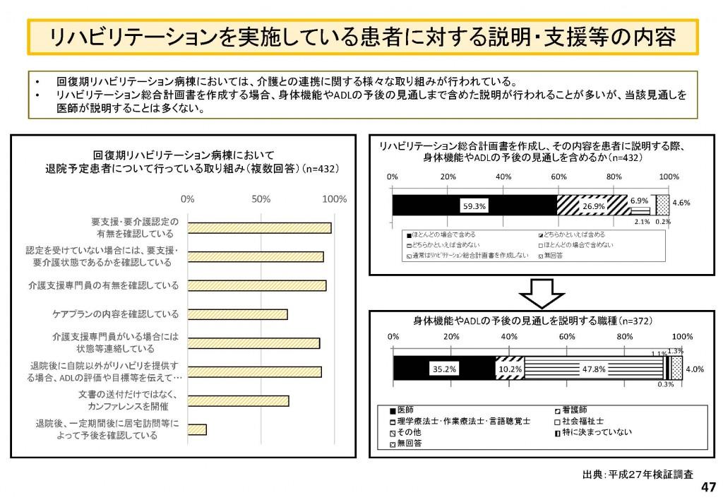 中医協20151202リハ改定資料 47予後の説明