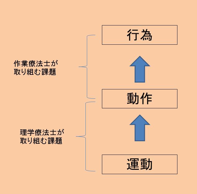 PTOT-no-chigai